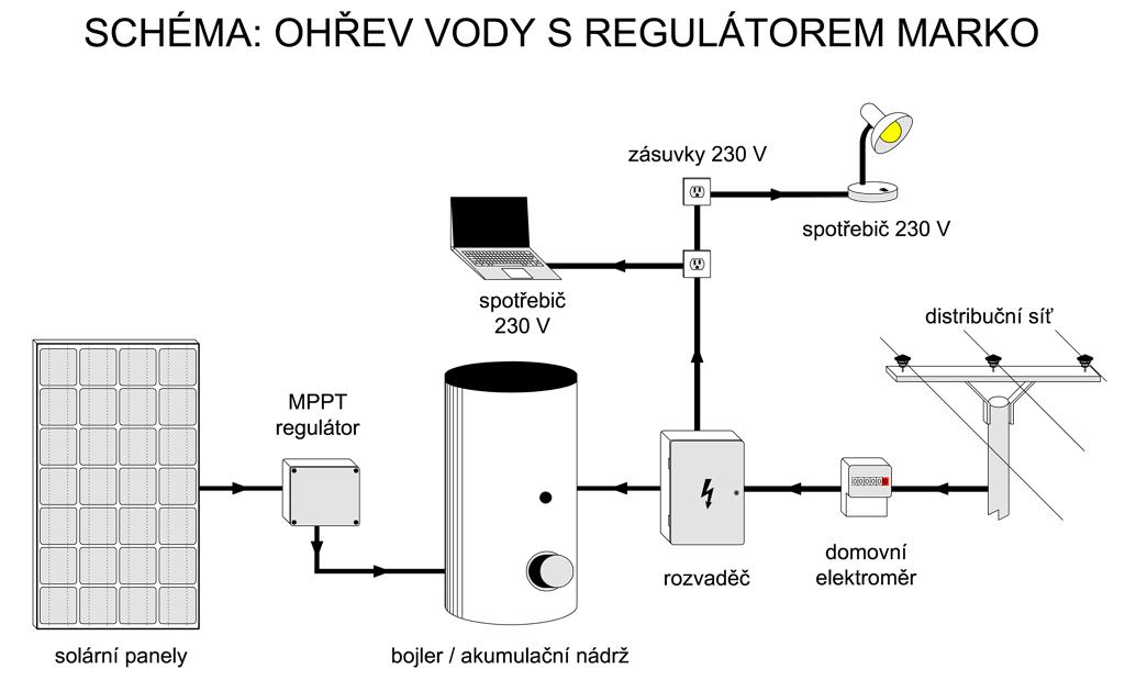 Schéma zapojení fotovoltaického ohřevu vody s MPPT regulátorem Marko