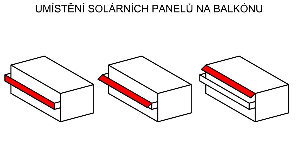 Způsoby montáže solárních panelů na balkón