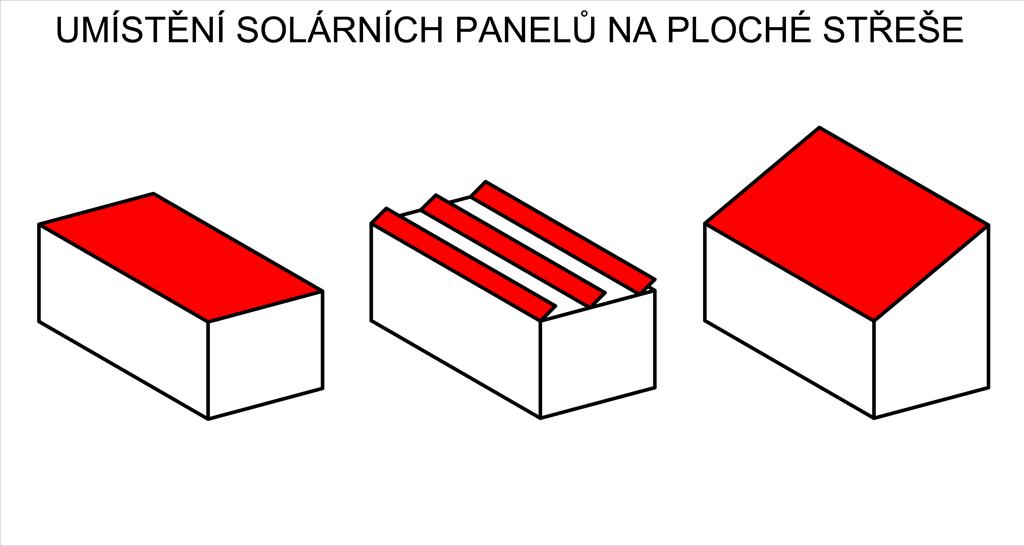 Způsoby montáže solárních panelů na plochou střechu