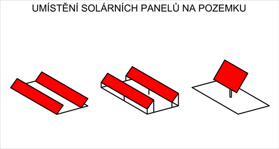 Způsoby montáže solárních panelů na pozemek