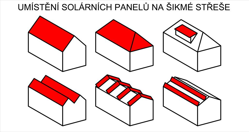 Způsoby montáže solárních panelů na sedlovou střechu